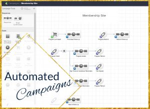 Automated Campaigns 2